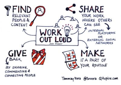 Working Out Loud as a People Manager
